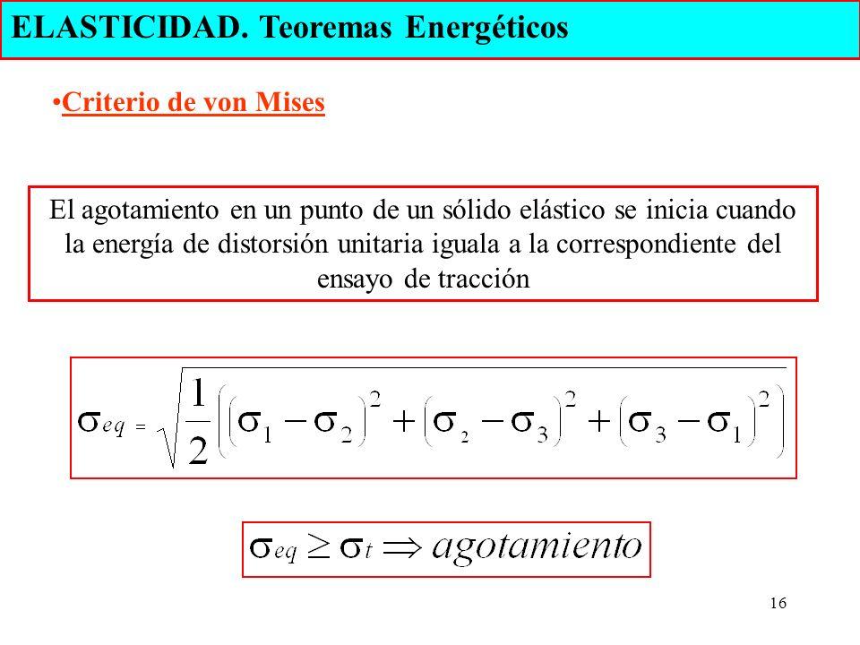 16 ELASTICIDAD. Teoremas Energéticos El agotamiento en un punto de un sólido elástico se inicia cuando la energía de distorsión unitaria iguala a la c