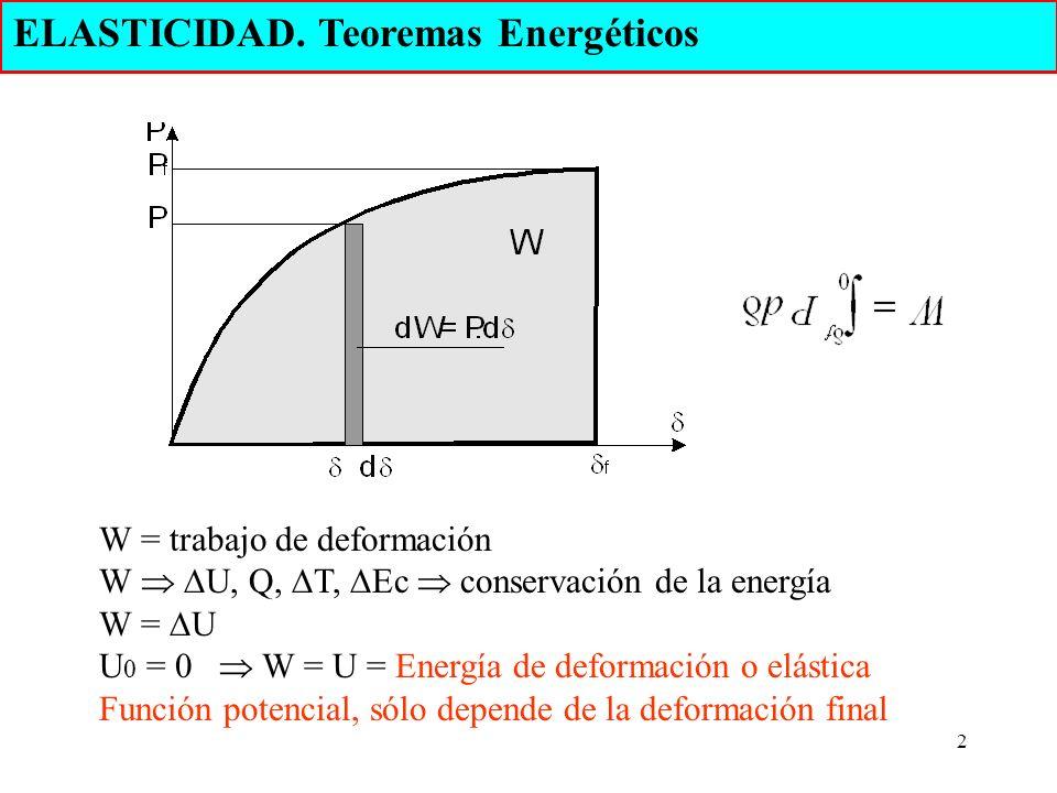 2 ELASTICIDAD. Teoremas Energéticos W = trabajo de deformación W U, Q, T, c conservación de la energía W = U U 0 = 0 W = U = Energía de deformación o