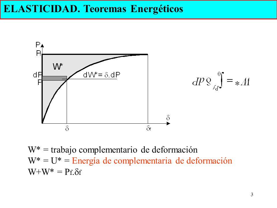 3 ELASTICIDAD. Teoremas Energéticos W* = trabajo complementario de deformación W* = U* = Energía de complementaria de deformación W+W* = P f. f