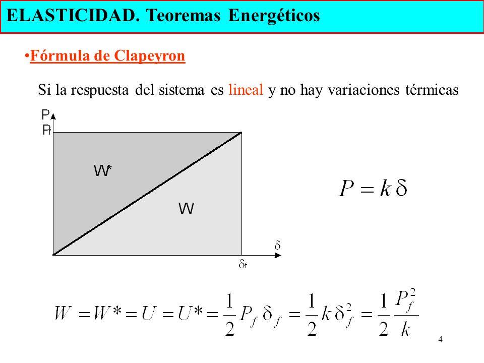 4 ELASTICIDAD. Teoremas Energéticos Fórmula de Clapeyron Si la respuesta del sistema es lineal y no hay variaciones térmicas