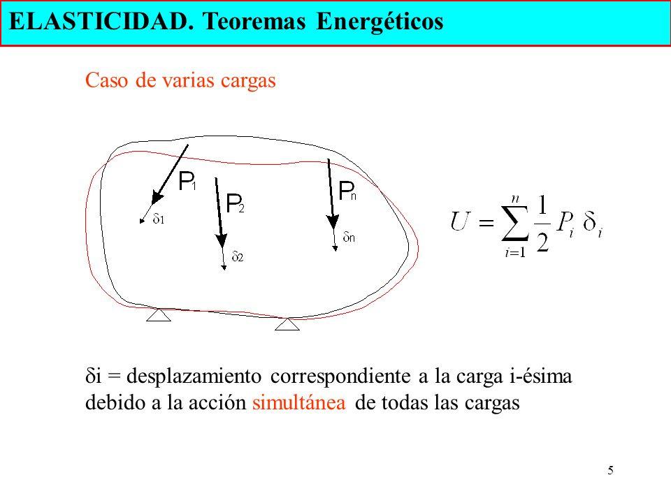 5 ELASTICIDAD. Teoremas Energéticos i = desplazamiento correspondiente a la carga i-ésima debido a la acción simultánea de todas las cargas Caso de va