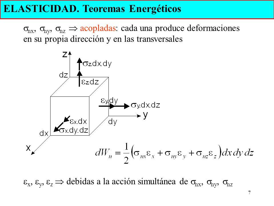 7 nx, ny, nz acopladas: cada una produce deformaciones en su propia dirección y en las transversales ELASTICIDAD. Teoremas Energéticos x, y, z debidas
