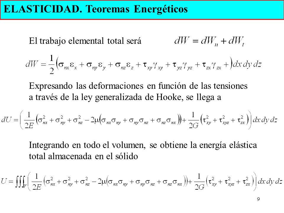 9 ELASTICIDAD. Teoremas Energéticos El trabajo elemental total será Expresando las deformaciones en función de las tensiones a través de la ley genera