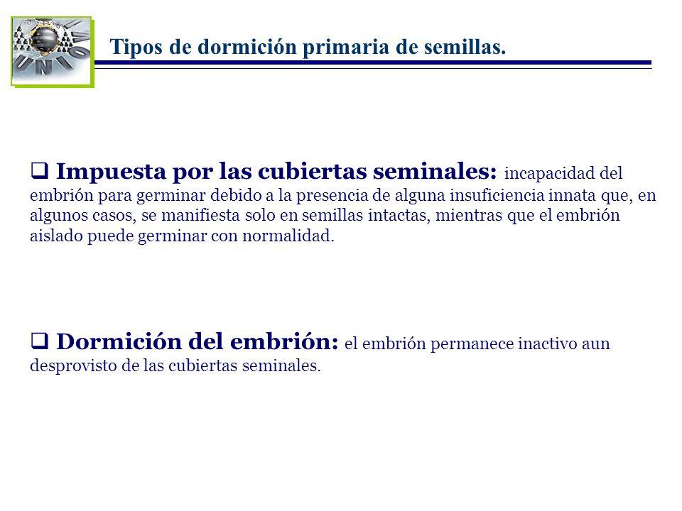 Tipos de dormición primaria de semillas. Impuesta por las cubiertas seminales: incapacidad del embrión para germinar debido a la presencia de alguna i