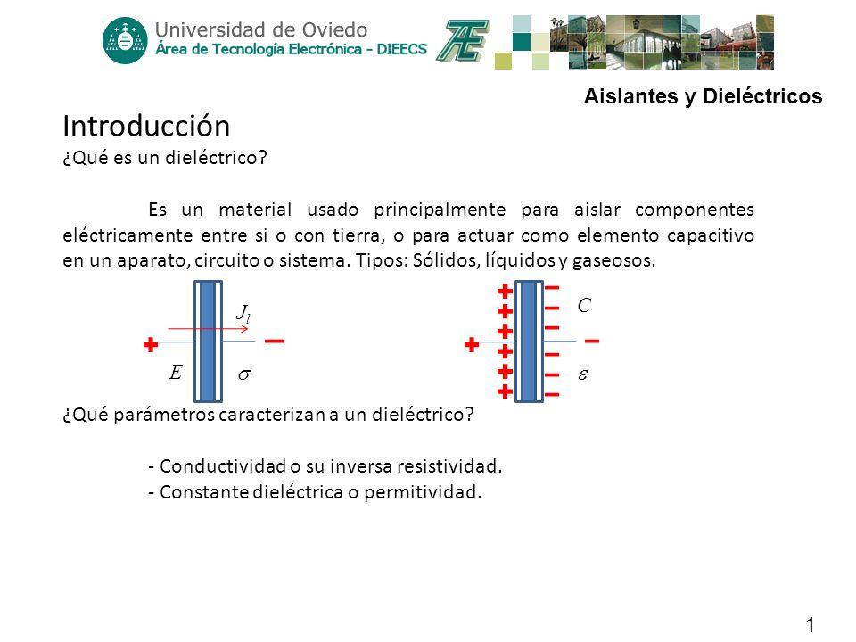 Aislantes y Dieléctricos 1 Introducción ¿Qué es un dieléctrico? Es un material usado principalmente para aislar componentes eléctricamente entre si o