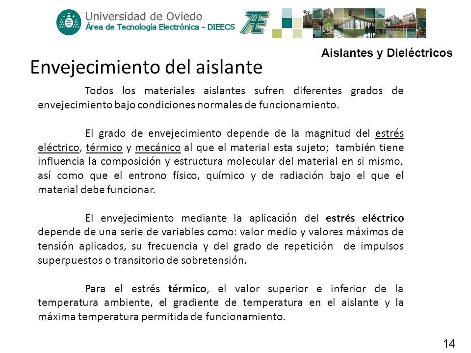Aislantes y Dieléctricos 14 Envejecimiento del aislante Todos los materiales aislantes sufren diferentes grados de envejecimiento bajo condiciones nor
