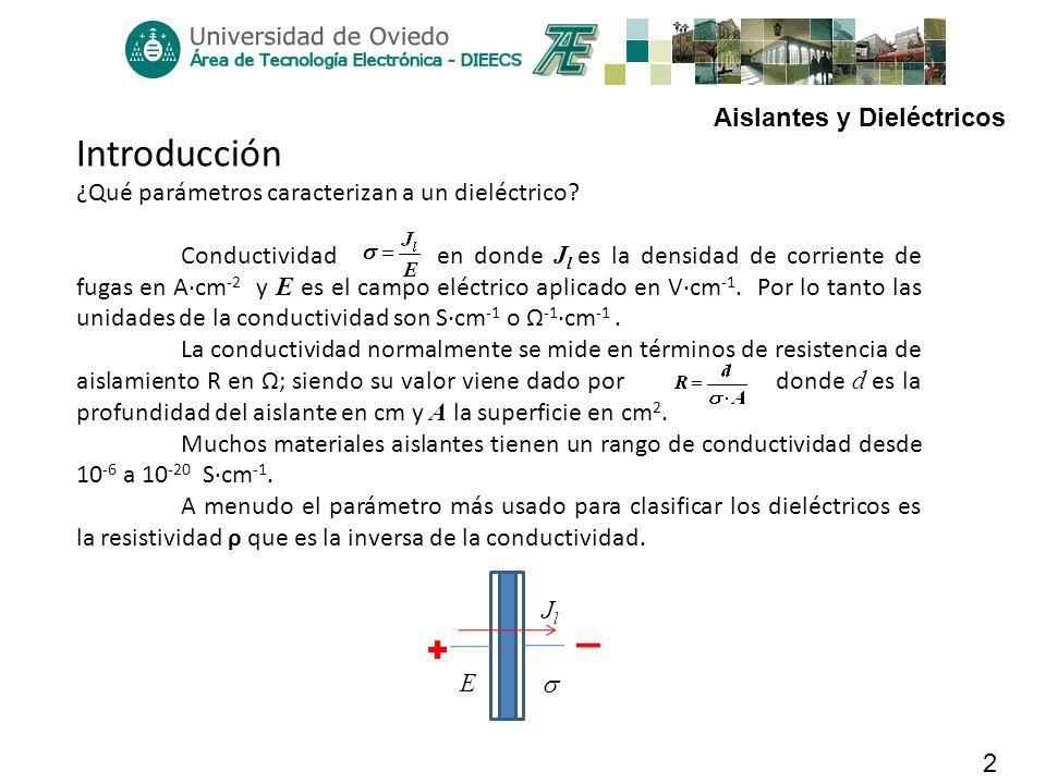 Aislantes y Dieléctricos 2 Introducción ¿Qué parámetros caracterizan a un dieléctrico? Conductividad en donde J l es la densidad de corriente de fugas