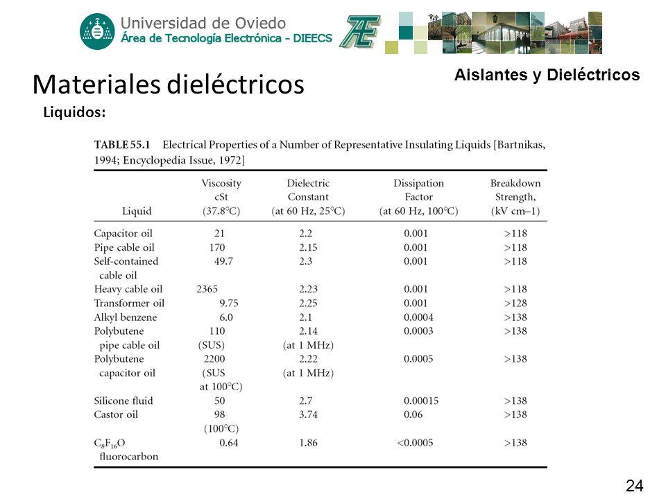 Aislantes y Dieléctricos 24 Materiales dieléctricos Liquidos:
