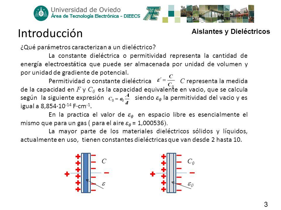 Aislantes y Dieléctricos 3 Introducción ¿Qué parámetros caracterizan a un dieléctrico? La constante dieléctrica o permitividad representa la cantidad