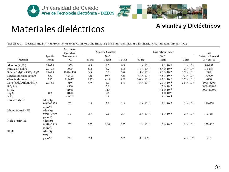Aislantes y Dieléctricos 31 Materiales dieléctricos