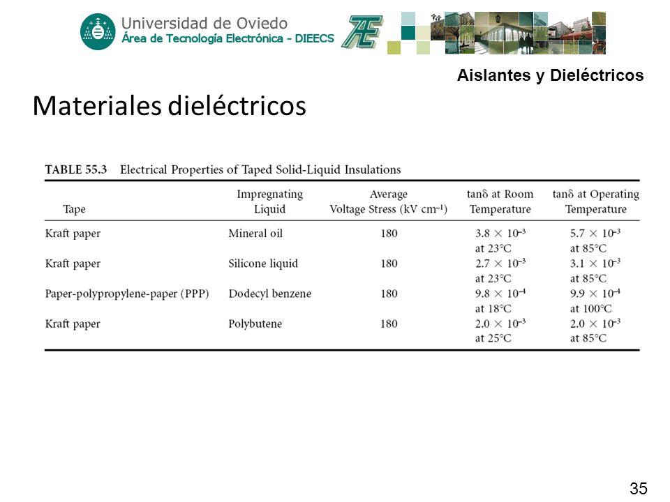 Aislantes y Dieléctricos 35 Materiales dieléctricos