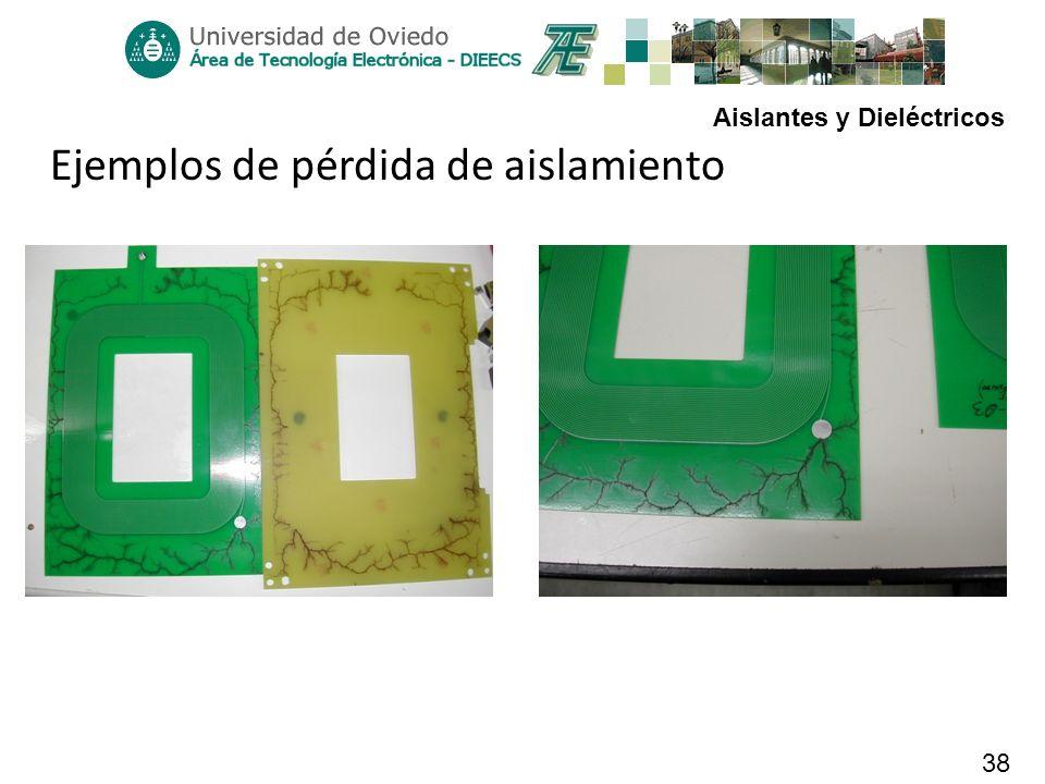 Aislantes y Dieléctricos 38 Ejemplos de pérdida de aislamiento