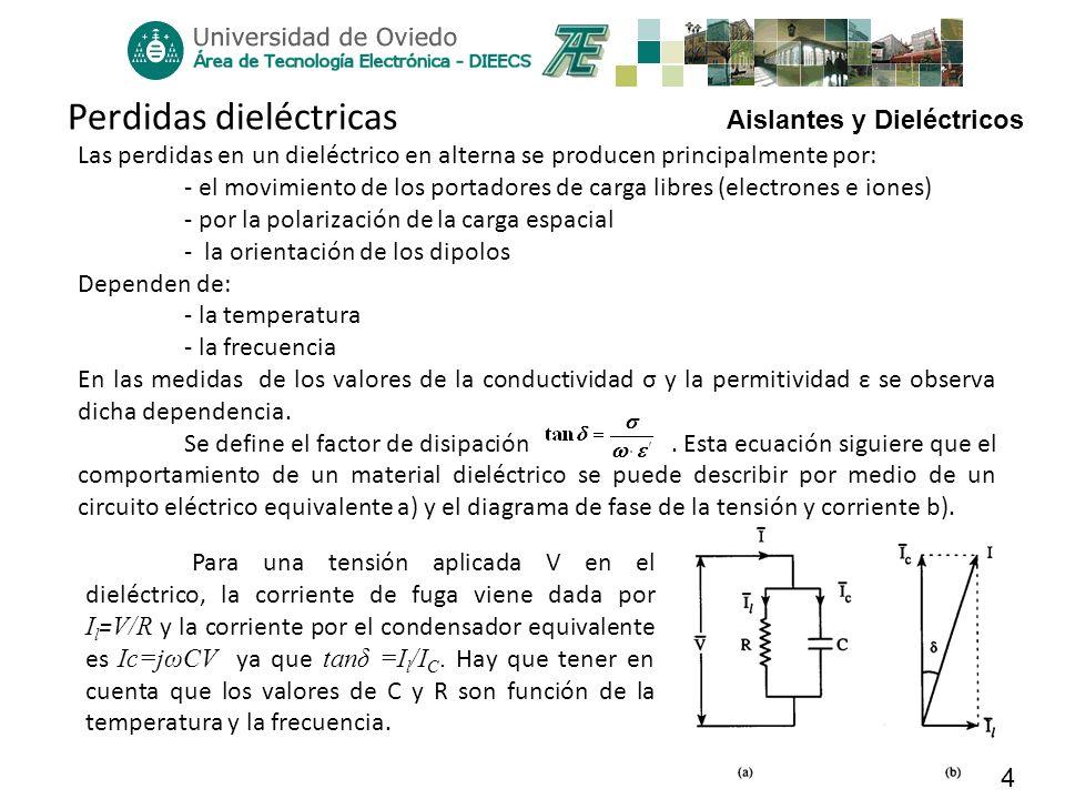 Aislantes y Dieléctricos 4 Perdidas dieléctricas Las perdidas en un dieléctrico en alterna se producen principalmente por: - el movimiento de los port