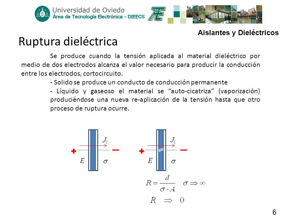 Aislantes y Dieléctricos 6 Ruptura dieléctrica Se produce cuando la tensión aplicada al material dieléctrico por medio de dos electrodos alcanza el va