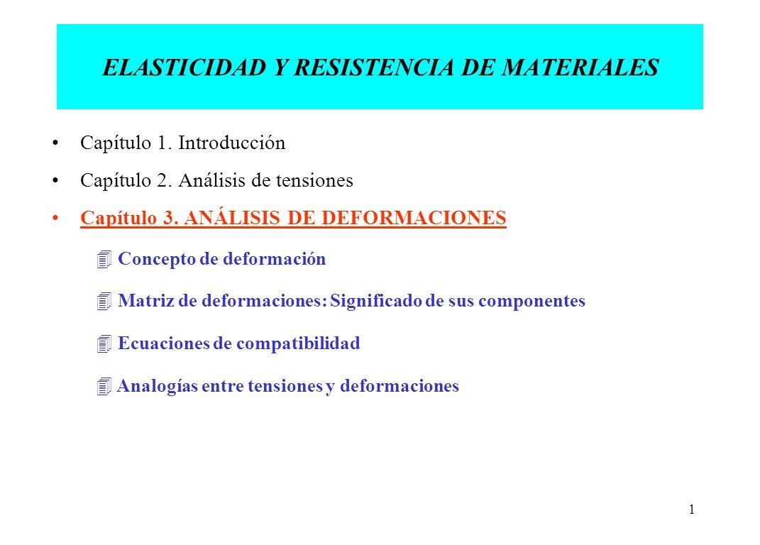 1 Capítulo 1. Introducción Capítulo 2. Análisis de tensiones Capítulo 3. ANÁLISIS DE DEFORMACIONES ELASTICIDAD Y RESISTENCIA DE MATERIALES 4 Analogías
