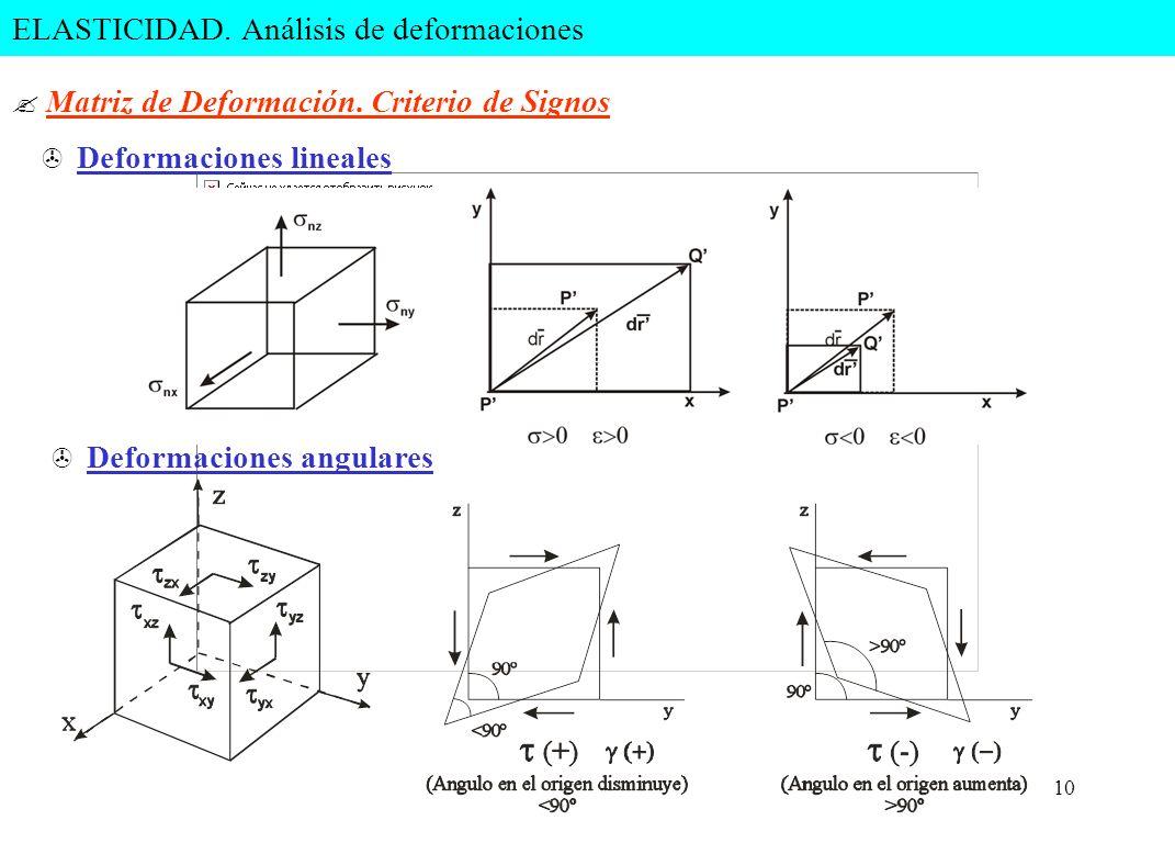 10 ELASTICIDAD. Análisis de deformaciones ? Matriz de Deformación. Criterio de Signos > Deformaciones angulares > Deformaciones lineales