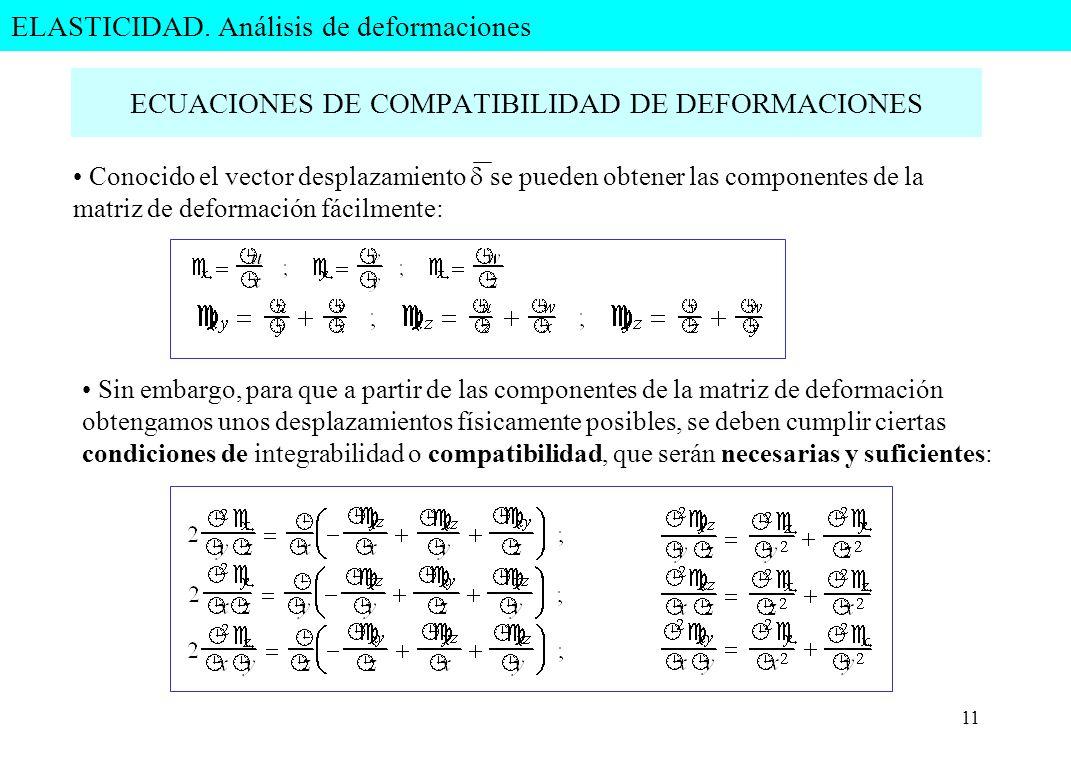 11 ECUACIONES DE COMPATIBILIDAD DE DEFORMACIONES Sin embargo, para que a partir de las componentes de la matriz de deformación obtengamos unos desplaz