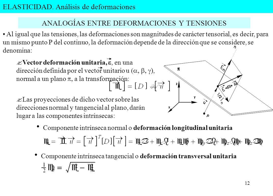 12 ANALOGÍAS ENTRE DEFORMACIONES Y TENSIONES Al igual que las tensiones, las deformaciones son magnitudes de carácter tensorial, es decir, para un mis