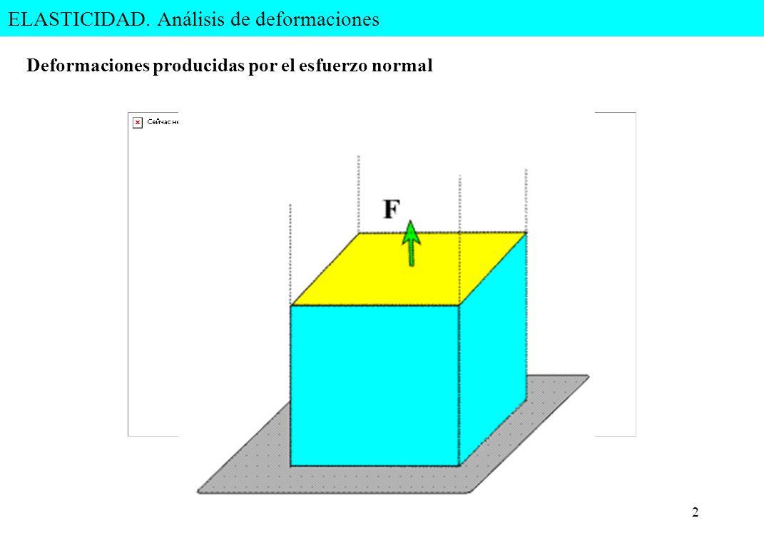 2 ELASTICIDAD. Análisis de deformaciones Deformaciones producidas por el esfuerzo normal