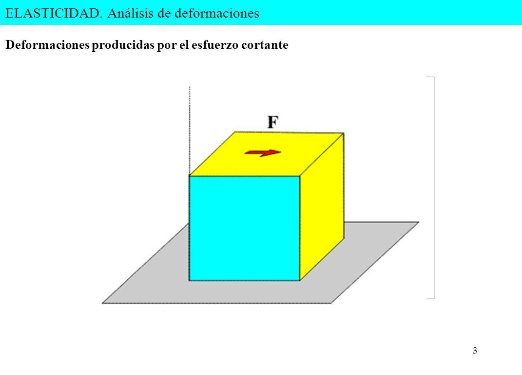 3 ELASTICIDAD. Análisis de deformaciones Deformaciones producidas por el esfuerzo cortante