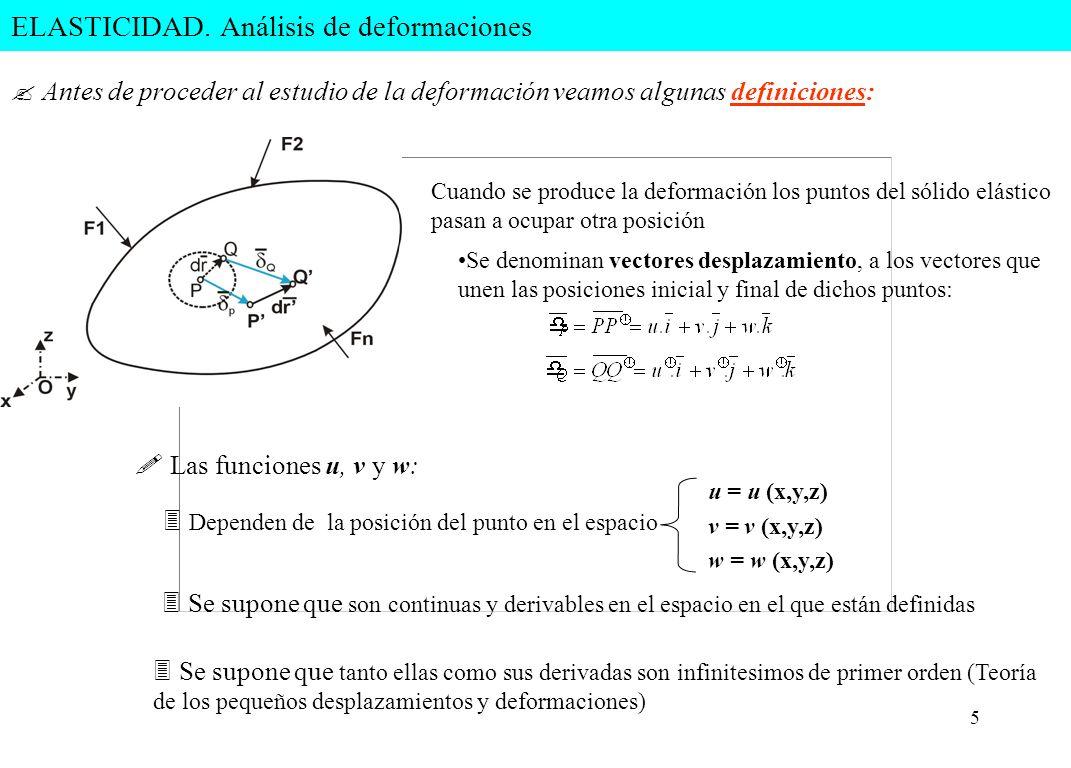 5 ELASTICIDAD. Análisis de deformaciones ? Antes de proceder al estudio de la deformación veamos algunas definiciones: ! Las funciones u, v y w: u = u