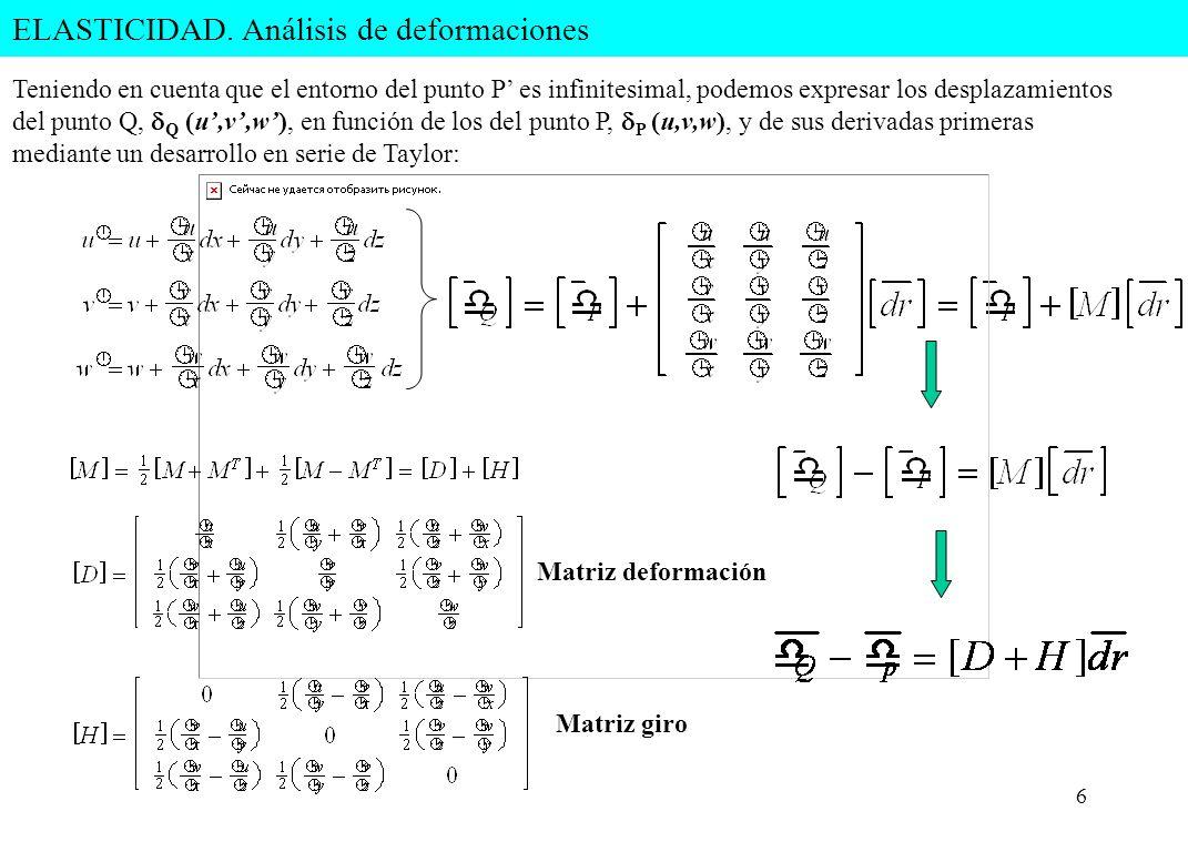 6 Teniendo en cuenta que el entorno del punto P es infinitesimal, podemos expresar los desplazamientos del punto Q, Q (u,v,w), en función de los del p