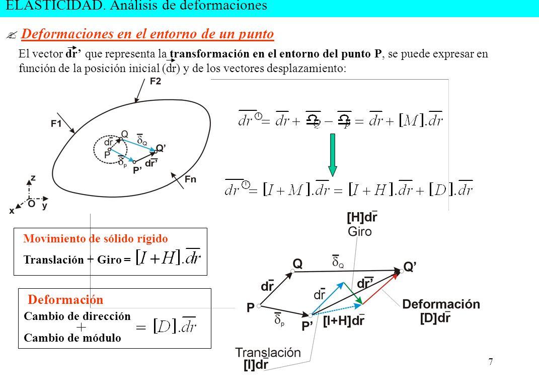 7 Translación + Giro = Movimiento de sólido rígido Deformación Cambio de dirección Cambio de módulo = ELASTICIDAD. Análisis de deformaciones ? Deforma