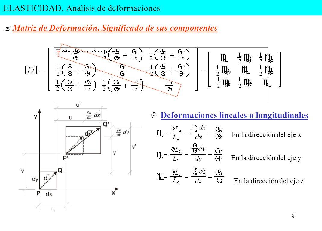 8 > Deformaciones lineales o longitudinales En la dirección del eje x En la dirección del eje y En la dirección del eje z ELASTICIDAD. Análisis de def