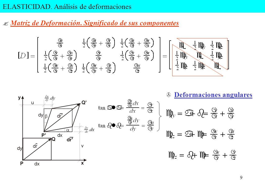 9 > Deformaciones angulares ELASTICIDAD. Análisis de deformaciones ? Matriz de Deformación. Significado de sus componentes