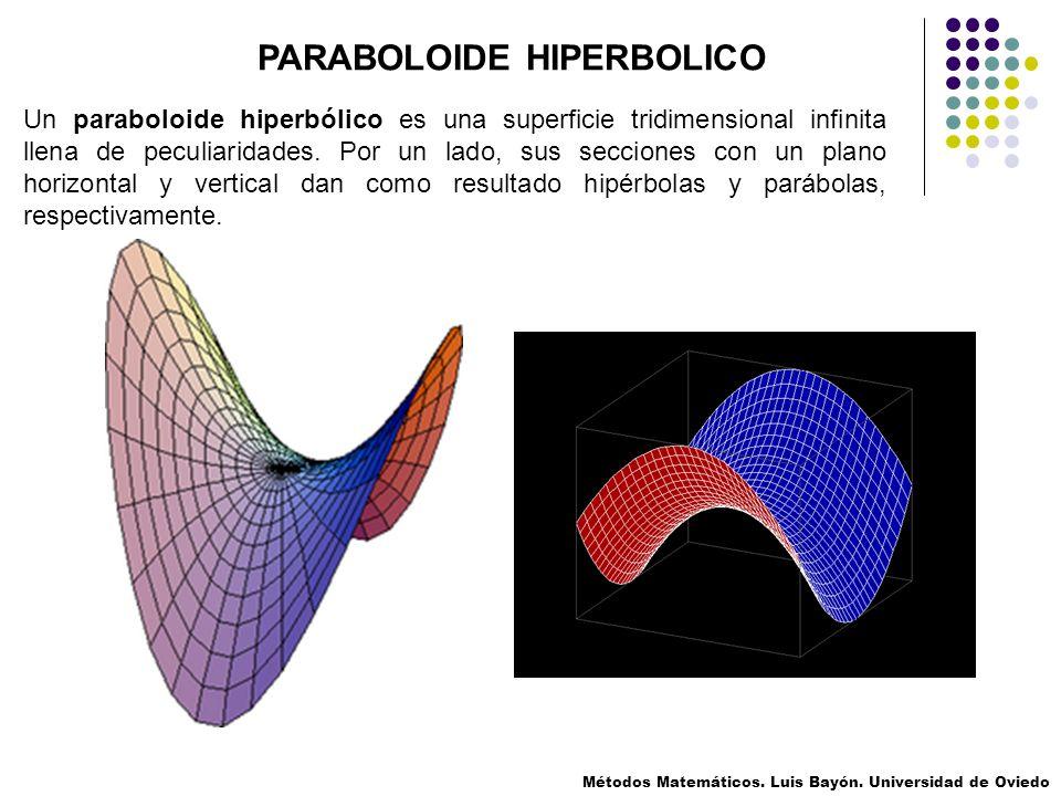 PARABOLOIDE HIPERBOLICO Un paraboloide hiperbólico es una superficie tridimensional infinita llena de peculiaridades. Por un lado, sus secciones con u
