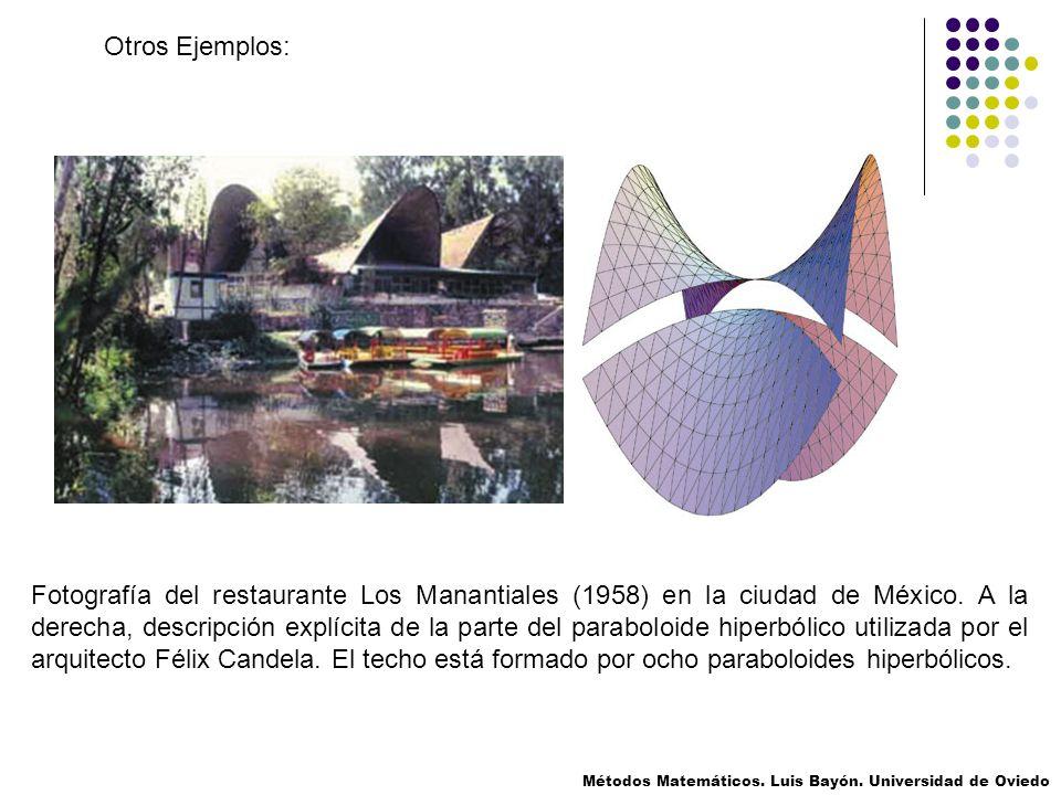 Fotografía del restaurante Los Manantiales (1958) en la ciudad de México. A la derecha, descripción explícita de la parte del paraboloide hiperbólico