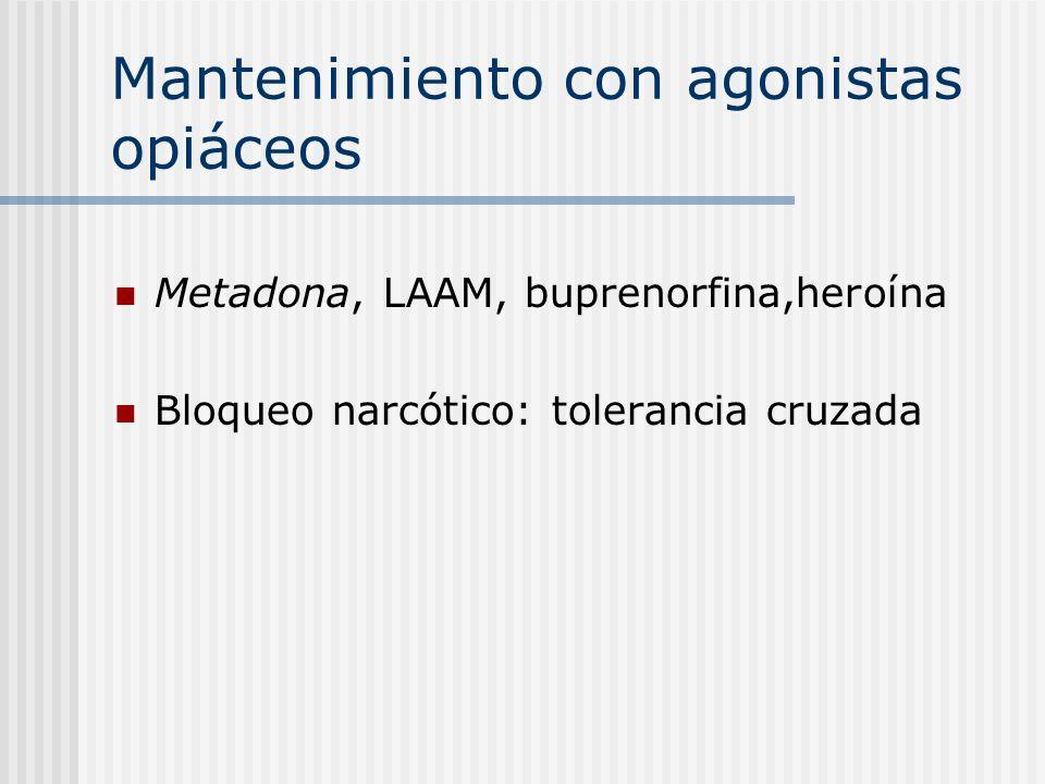 Mantenimiento con agonistas opiáceos Metadona, LAAM, buprenorfina,heroína Bloqueo narcótico: tolerancia cruzada