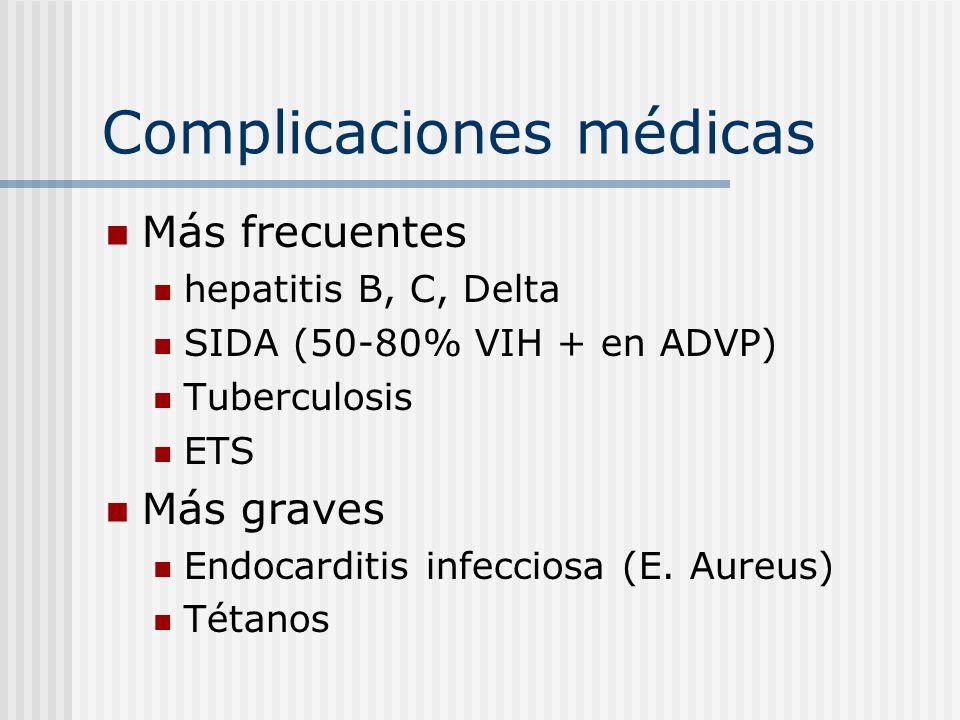 Complicaciones médicas Más frecuentes hepatitis B, C, Delta SIDA (50-80% VIH + en ADVP) Tuberculosis ETS Más graves Endocarditis infecciosa (E. Aureus