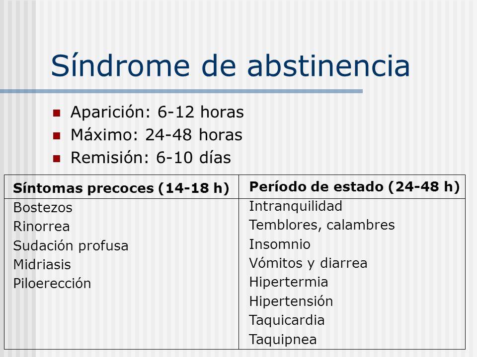 Síndrome de abstinencia Aparición: 6-12 horas Máximo: 24-48 horas Remisión: 6-10 días Síntomas precoces (14-18 h) Bostezos Rinorrea Sudación profusa M
