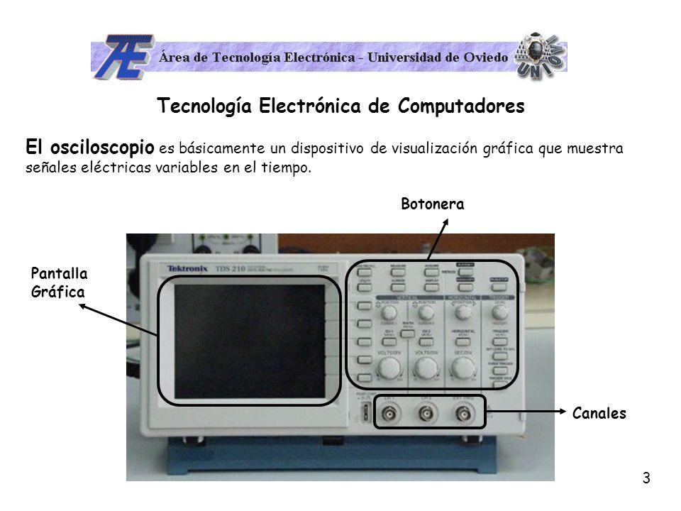 4 Tecnología Electrónica de Computadores Mandos relacionados con la escala vertical Mandos relacionados con la escala horizontal Mandos relacionados con la sincronización Botonera del osciloscopio del laboratorio Botones menúBotones menú de pantalla