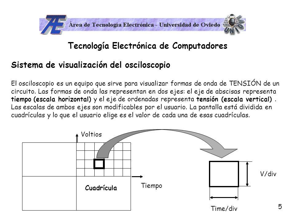6 Tecnología Electrónica de Computadores Escala vertical Con este mando elegimos el valor de la escala vertical de cada cuadrícula.