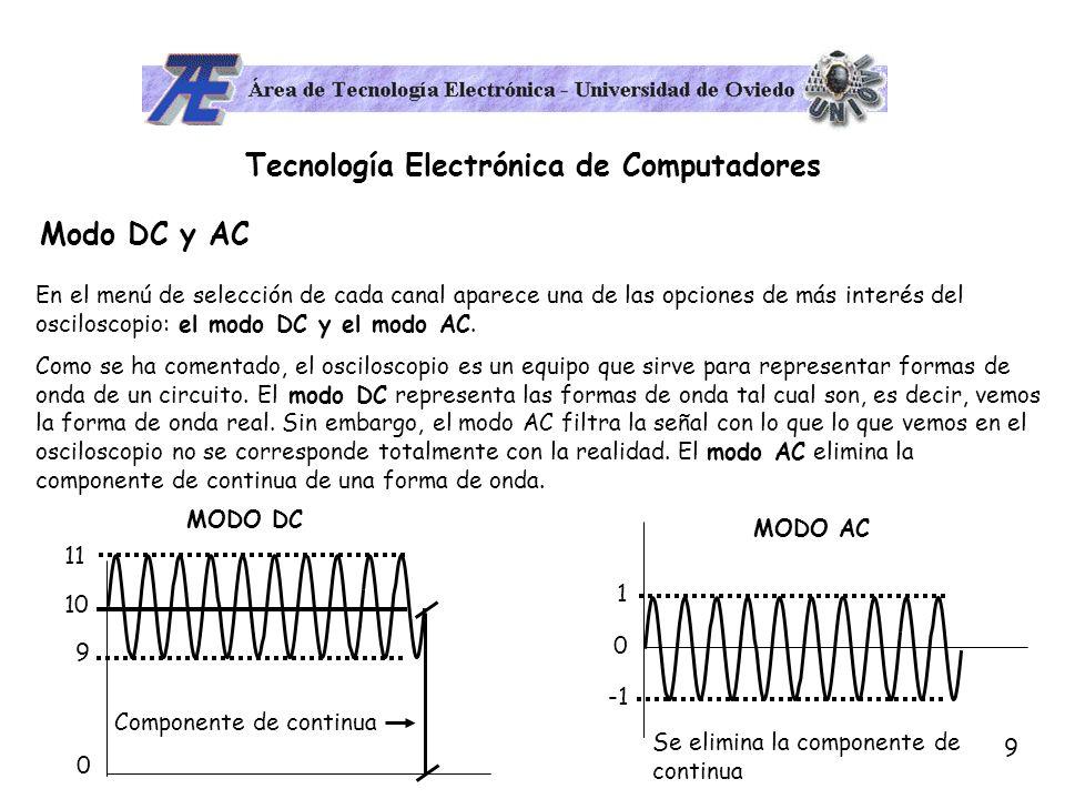 10 Tecnología Electrónica de Computadores MASA (negro) Terminal Activo rojo) MASA (negro) Terminal Activo (rojo) Sondas Este osciloscopio tiene dos canales: CH1 y CH2.