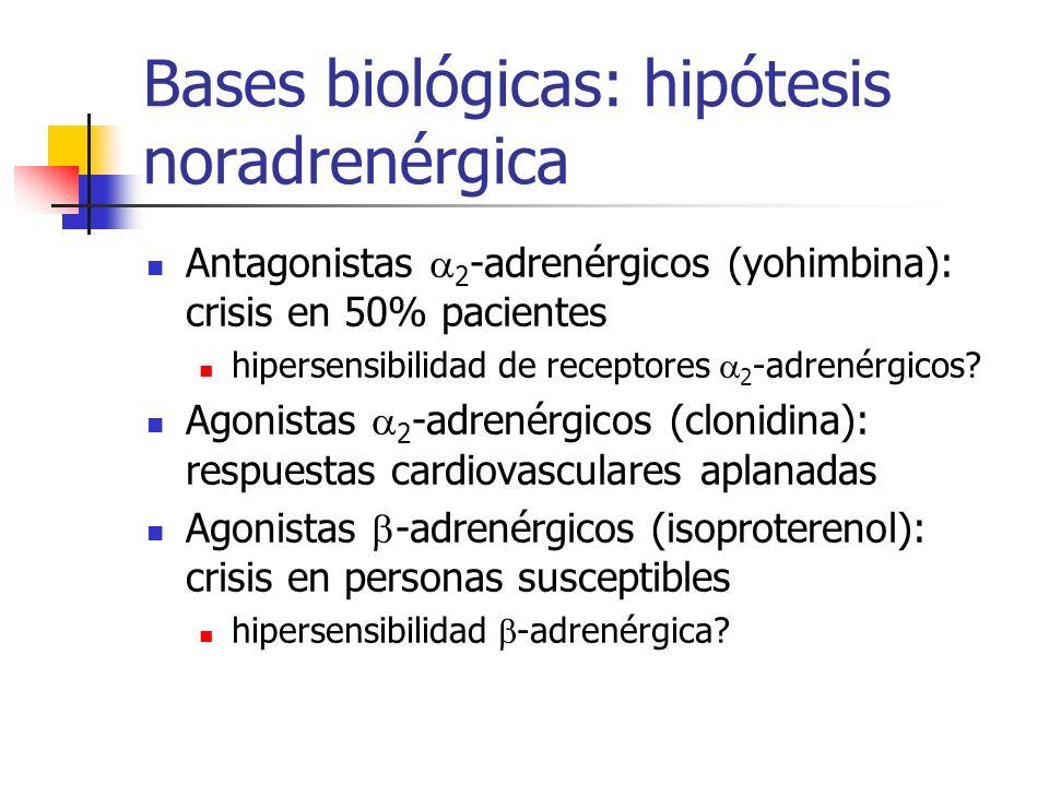 Antagonistas 2 -adrenérgicos (yohimbina): crisis en 50% pacientes hipersensibilidad de receptores 2 -adrenérgicos? Agonistas 2 -adrenérgicos (clonidin