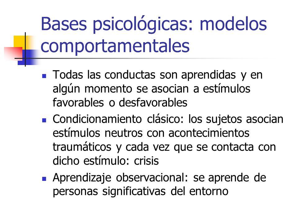 Todas las conductas son aprendidas y en algún momento se asocian a estímulos favorables o desfavorables Condicionamiento clásico: los sujetos asocian