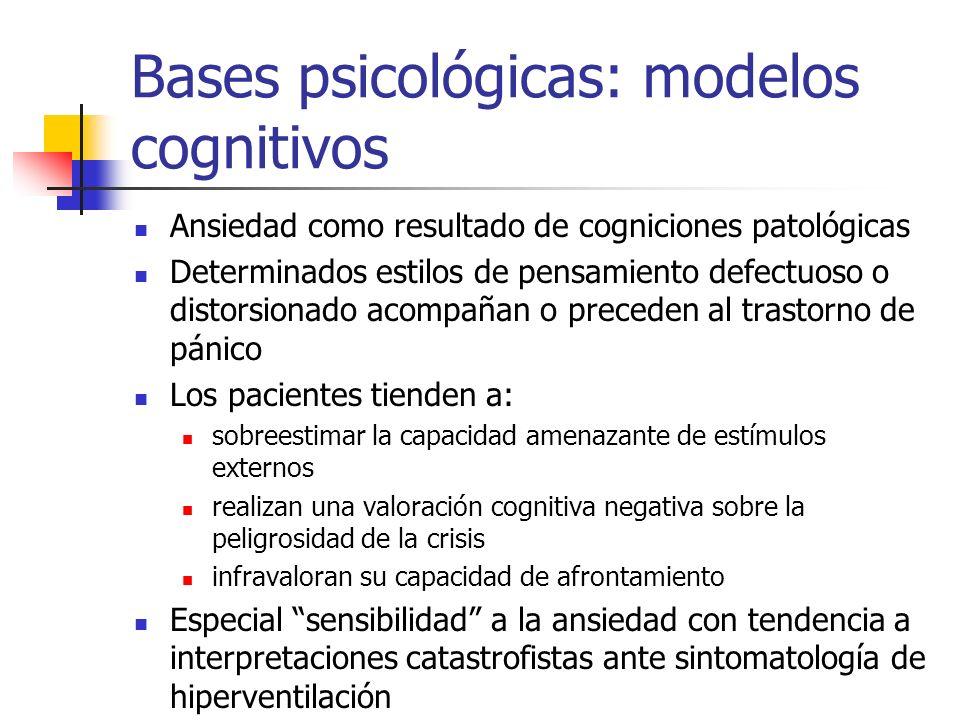 Ansiedad como resultado de cogniciones patológicas Determinados estilos de pensamiento defectuoso o distorsionado acompañan o preceden al trastorno de