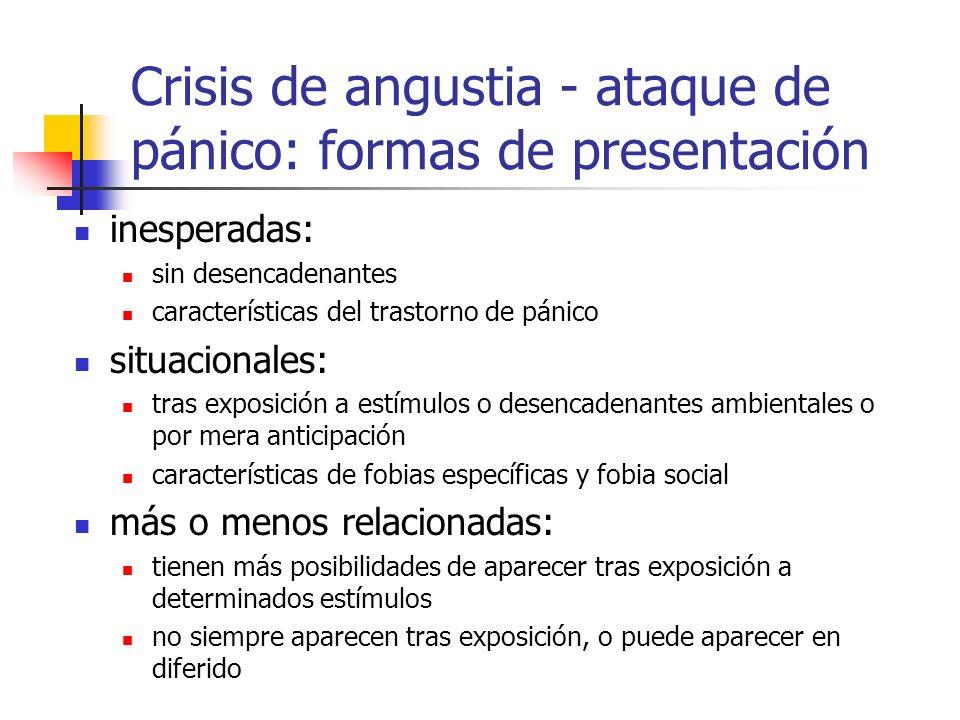 inesperadas: sin desencadenantes características del trastorno de pánico situacionales: tras exposición a estímulos o desencadenantes ambientales o po