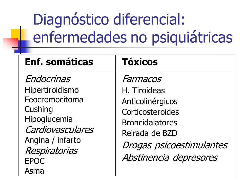 Diagnóstico diferencial: enfermedades no psiquiátricas Enf. somáticas Endocrinas Hipertiroidismo Feocromocitoma Cushing Hipoglucemia Cardiovasculares
