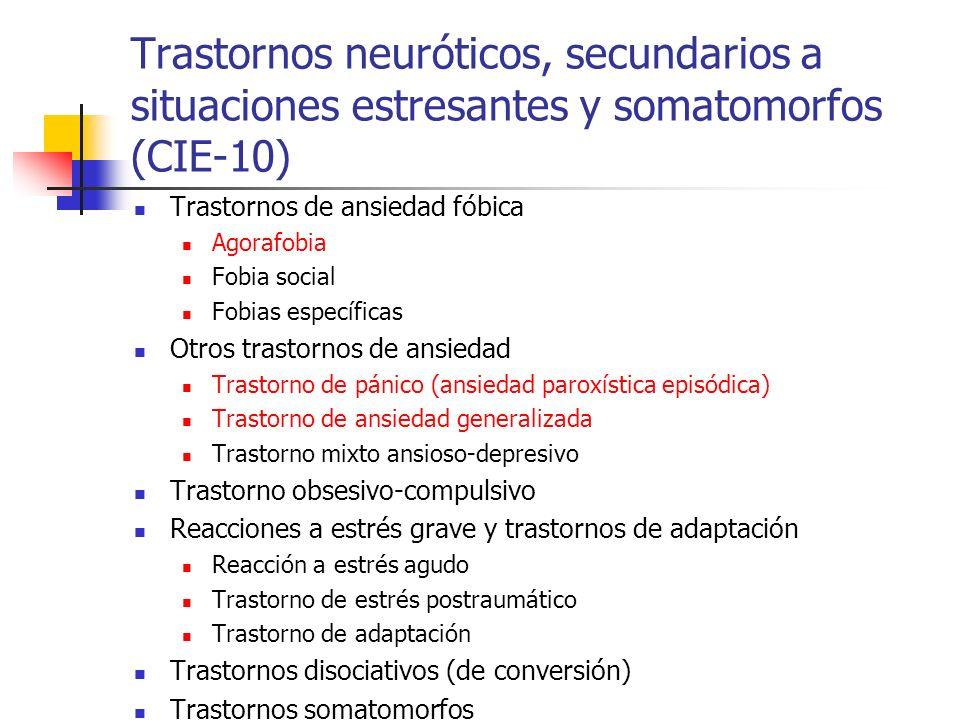 Trastornos neuróticos, secundarios a situaciones estresantes y somatomorfos (CIE-10) Trastornos de ansiedad fóbica Agorafobia Fobia social Fobias espe