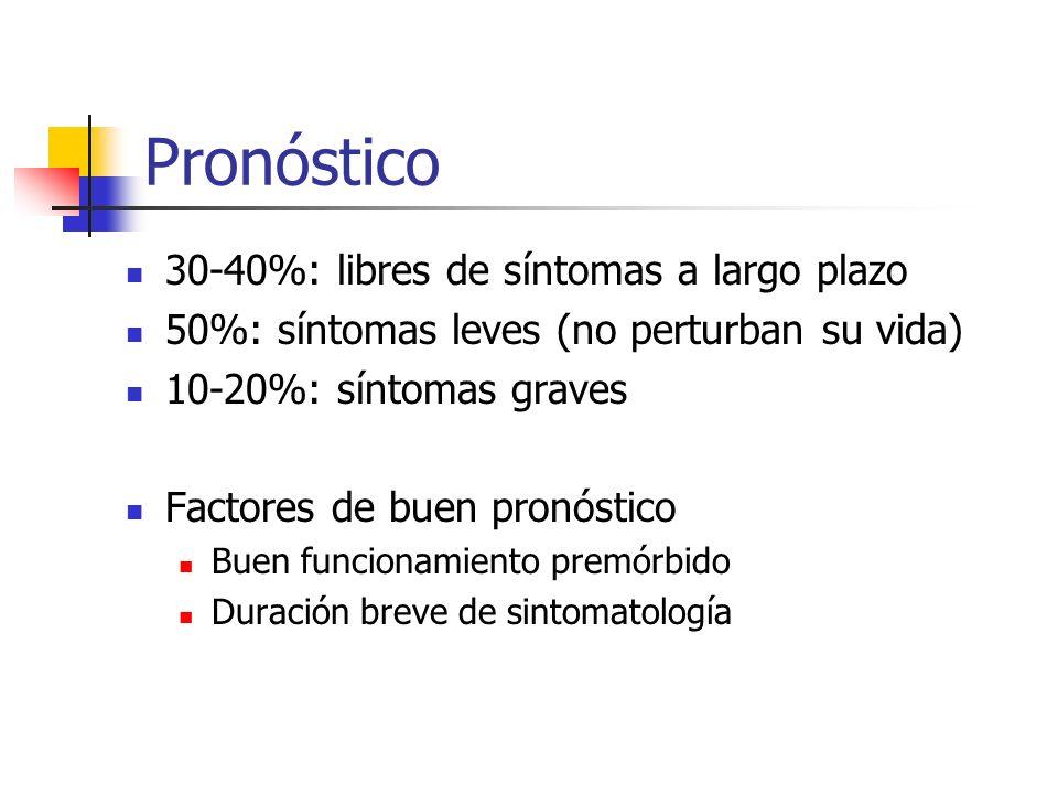 Pronóstico 30-40%: libres de síntomas a largo plazo 50%: síntomas leves (no perturban su vida) 10-20%: síntomas graves Factores de buen pronóstico Bue