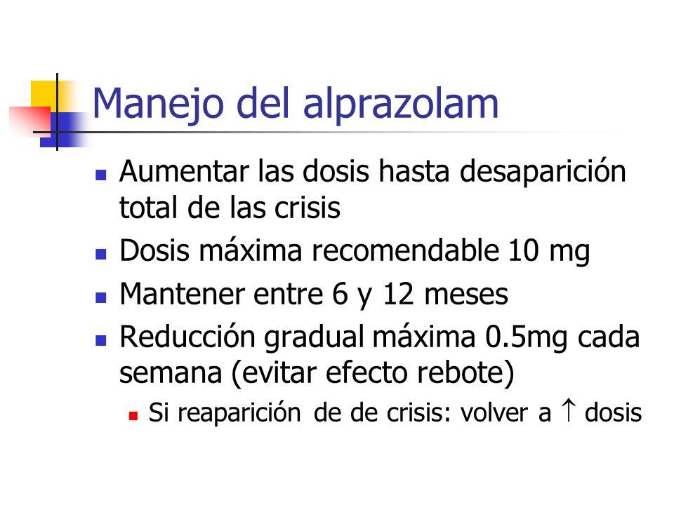 Manejo del alprazolam Aumentar las dosis hasta desaparición total de las crisis Dosis máxima recomendable 10 mg Mantener entre 6 y 12 meses Reducción