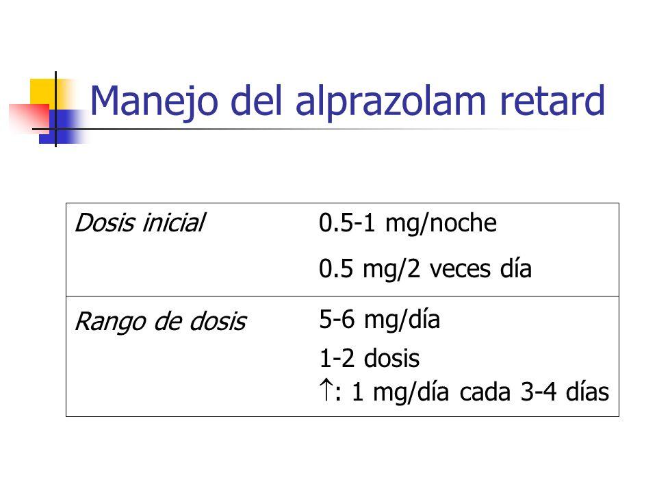 Manejo del alprazolam retard 0.5-1 mg/noche 0.5 mg/2 veces día 5-6 mg/día 1-2 dosis : 1 mg/día cada 3-4 días Dosis inicial Rango de dosis