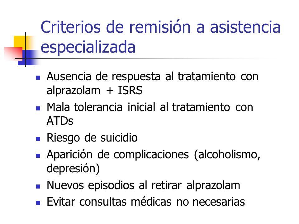 Criterios de remisión a asistencia especializada Ausencia de respuesta al tratamiento con alprazolam + ISRS Mala tolerancia inicial al tratamiento con