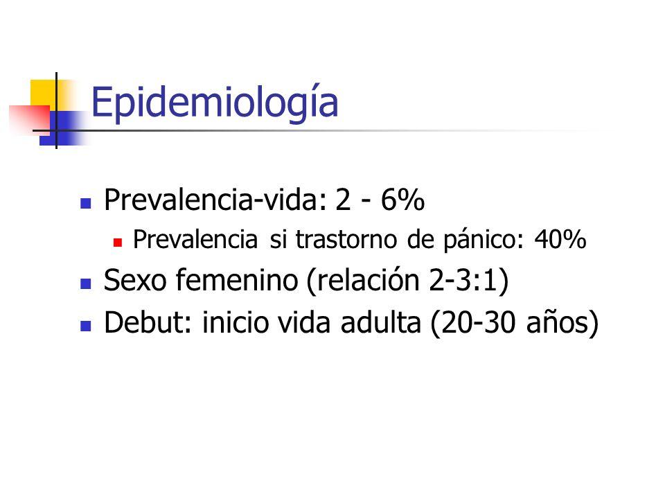 Epidemiología Prevalencia-vida: 2 - 6% Prevalencia si trastorno de pánico: 40% Sexo femenino (relación 2-3:1) Debut: inicio vida adulta (20-30 años)