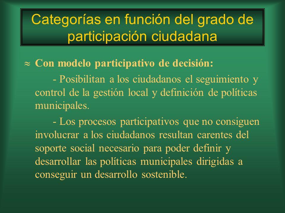 Esta basado en los principios de la Agenda 21 Local, que pretende establecer un vínculo entre la administración local y la ciudadanía.