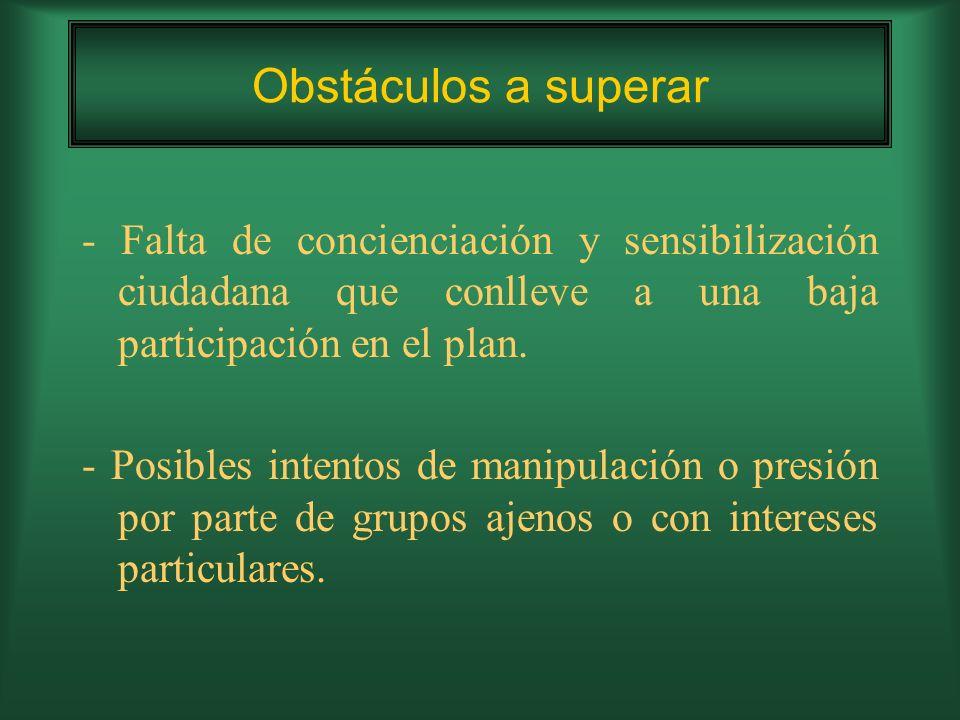 - Falta de concienciación y sensibilización ciudadana que conlleve a una baja participación en el plan. - Posibles intentos de manipulación o presión